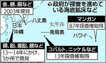 【経済】「資源小国」返上も…日本近海、鉱床相次ぎ発見