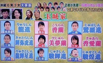 【テレビ】11人家族の子供が揃いにそろってキラキラネーム 輝弥虎進(きゅとらしん)龍輝虎進(りゅきとしん)