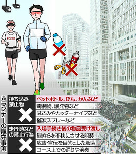 【東京マラソン】ペットボトル持ち込み禁止に一般ランナーから不満の声