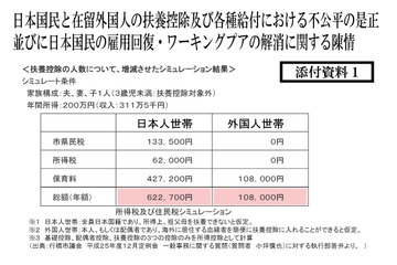 【在日特権】「外国人世帯は日本人の約6分の1の税金で生活できる」 行橋市議員・小坪しんや氏が資料公開