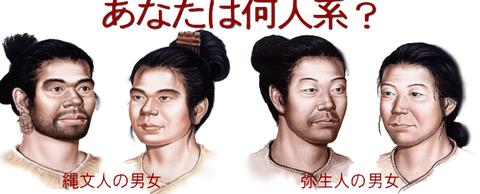 「本土日本人」に含まれる縄文人の遺伝情報は約12%だと判明!