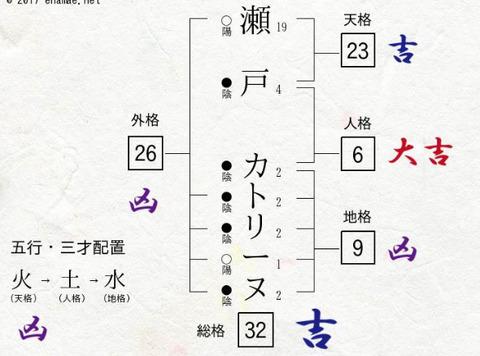 瀬戸カトリーヌ (2)