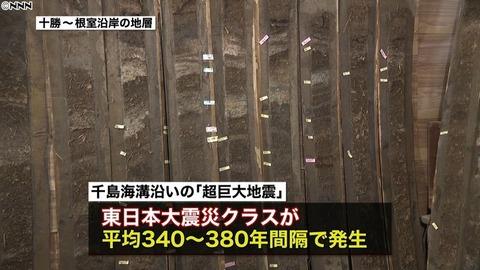 超巨大地震 北海道沖3