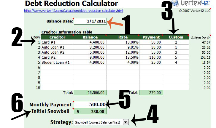 How to Calculate Your Real Debt and the Quickest-Least Expensive - debt payoff calculator