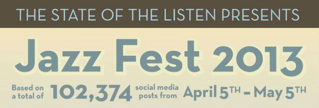 jazz fest 2013 state of the listen