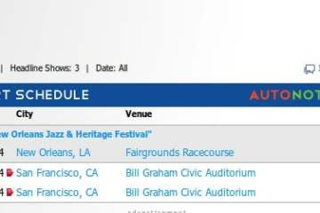 Phish Tour Dates   Pollstar