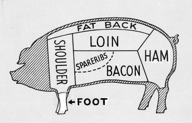 pig butcher diagram