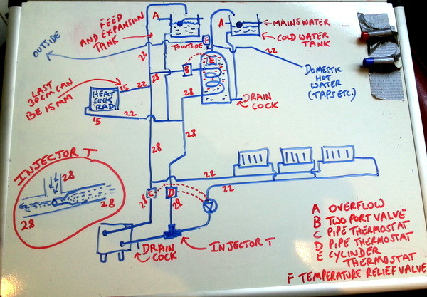 Circuit diagram wood burning stoves with boilers