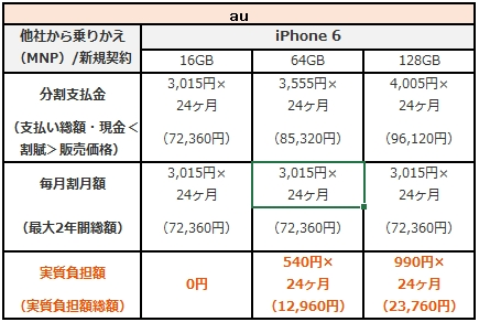 iphone6-reserve-au4-@livett1