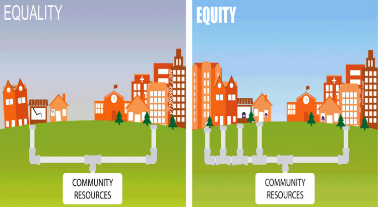 The hidden power of equity in sustainable buildings - Living