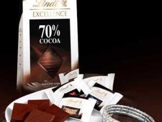 High value $1.50 off Lindt Chocolates coupon to print!