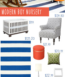 Modern Boy Nursery CopyCat Design on a Frugal Budget!