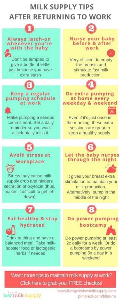 10 Tips To Maintain Milk Supply While Working - Living with Low Milk - work tips