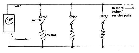 to make a complete circuit diagram to represent a circuit