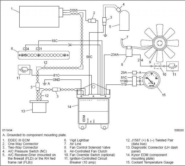 1996 Freightliner Air Condition Diragam Wiring Diagram