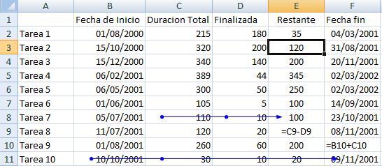 Crear un diagrama de Gantt con Excel « Código KLOSIONS - diagrama de gantt en excel