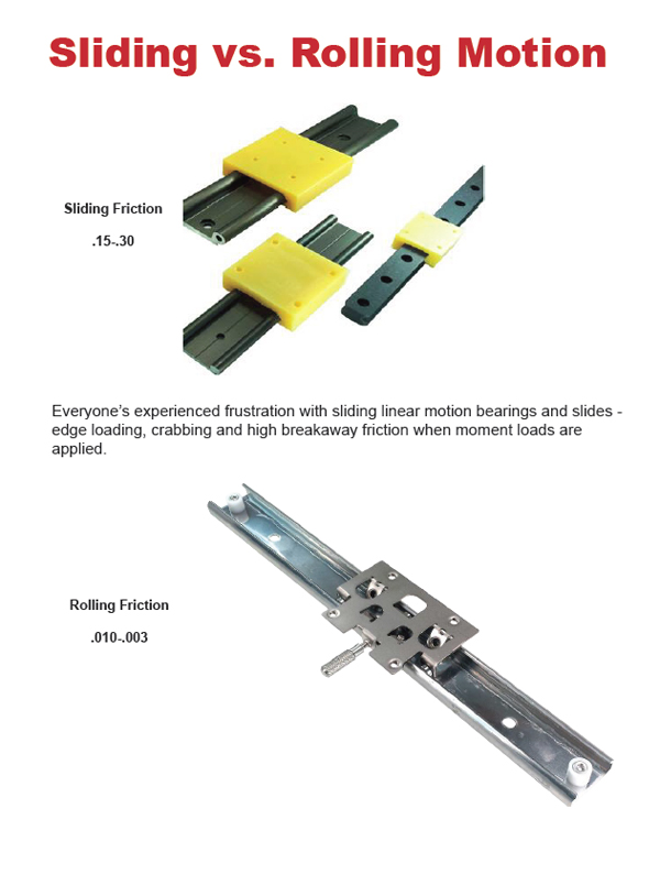 Linear Motion System compared