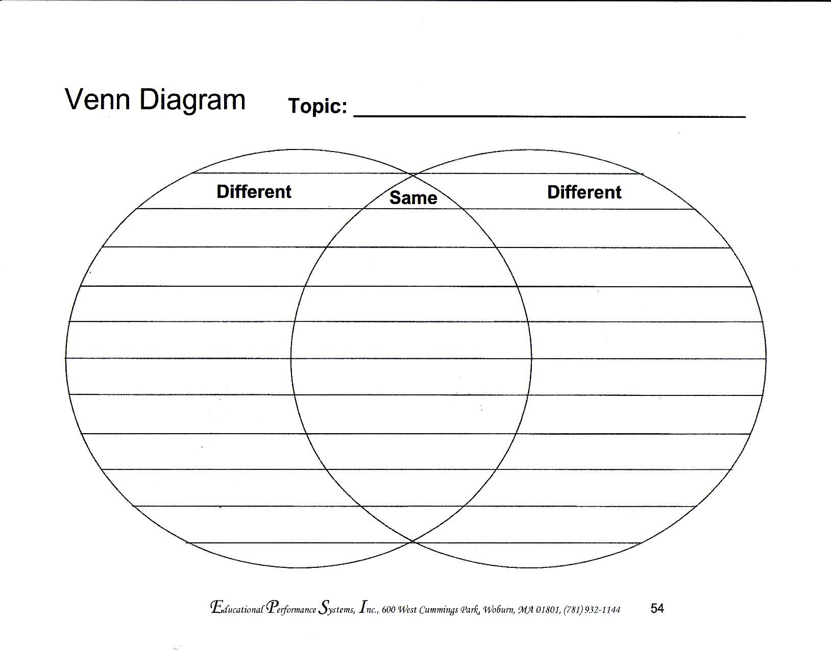 what is a venn diagram graphic organizer