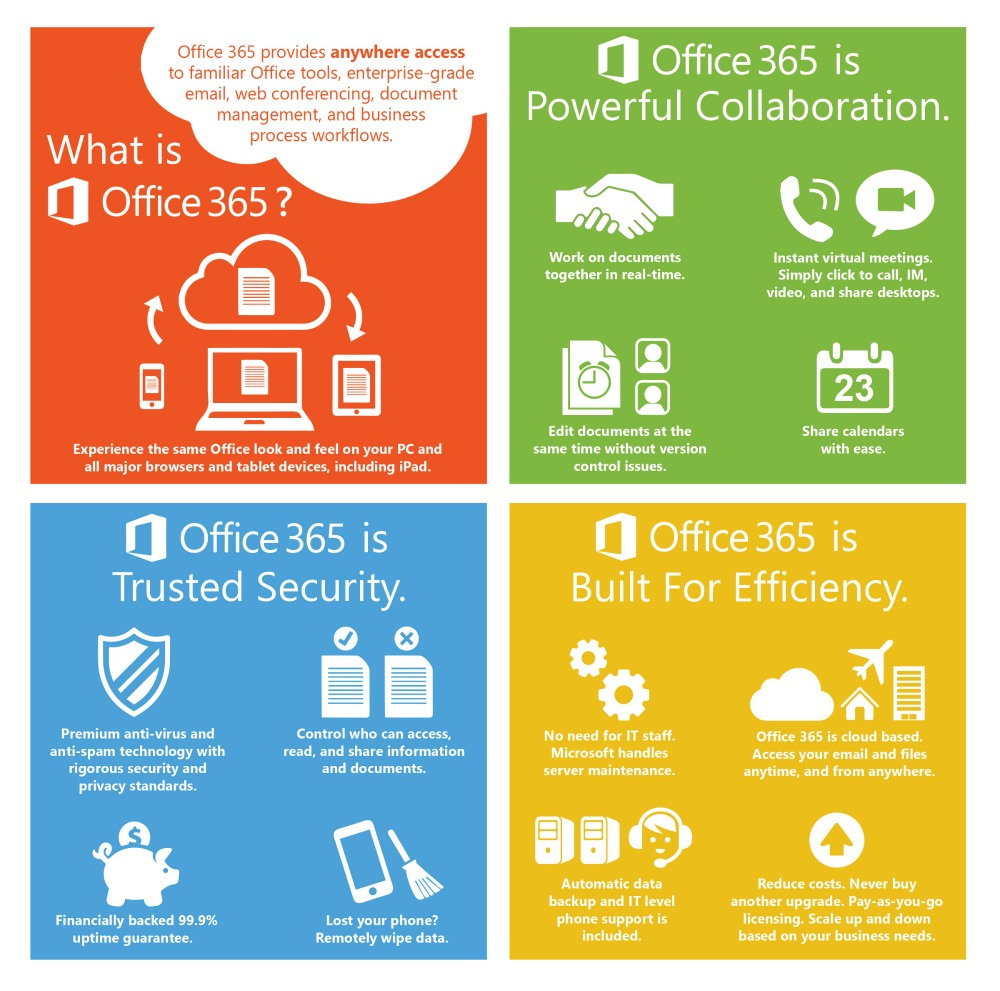 Office 365 Microsoft Access Chicago S 1 Office 365 Consulting Migration Services Lme Services