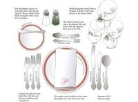 Table setting | Letia Mitchell LifeStyle & Design