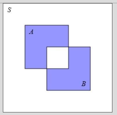 Diagrammi di Eulero Venn interattivi Osmosi delle Idee