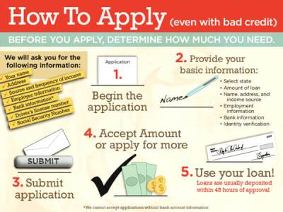 Bad Credit Loans from Direct Lenders Up to $5000 Guaranteed Approval