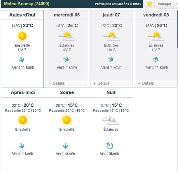 meteo annecy Météo Lac dAnnecy : soleil ! Tous au NCY SUP, paradis du paddle !