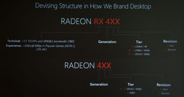 AMD-rx-400-series-nomenclature-768x404.jpg