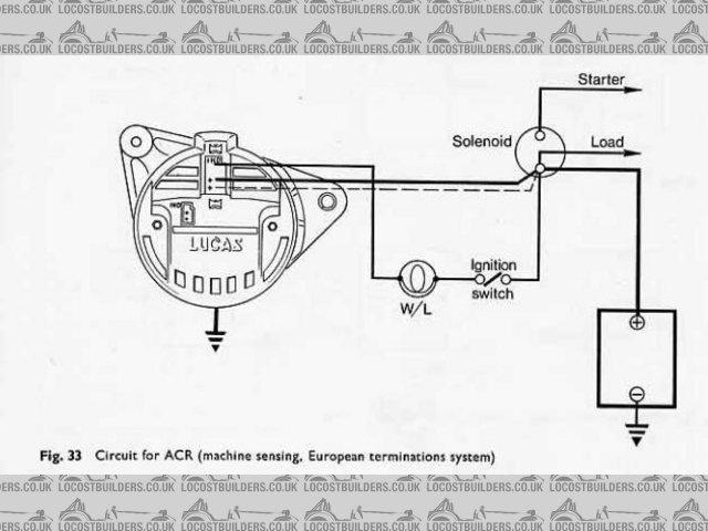 Lucas Alternator Wiring Diagram Wiring Schematic Diagram