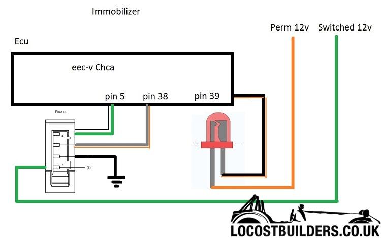 Ford Pats Wiring Diagrams Wiring Diagram