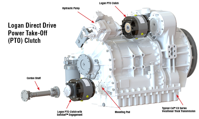 Front of Engine Power Take-off (PTO) Clutches