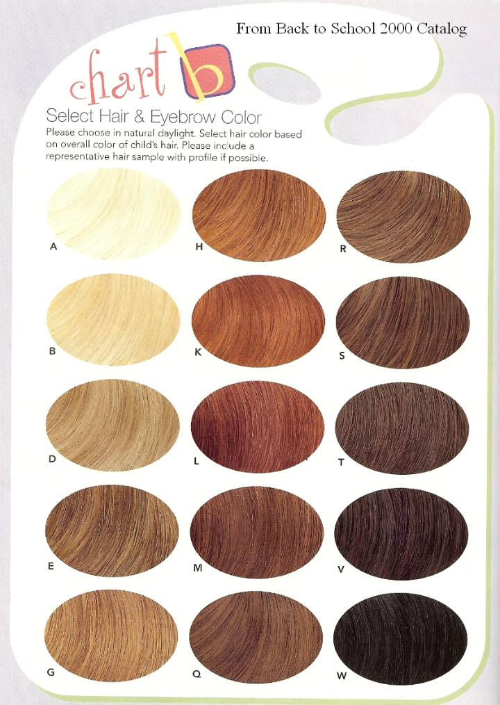 Color Hair Chart Gallery - chart design for project