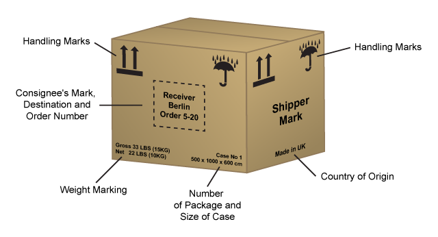 Shipping Mark Guide Freight Filter
