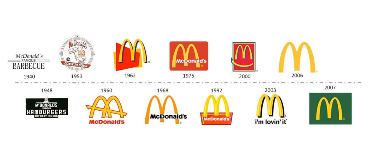 How do you know when it\u0027s time to rebrand? \u2013 Logo Geek - rebranding