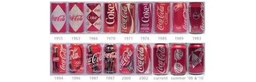 Evolution_Coca_Cola