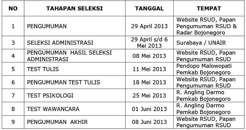 Loker Rsud Lowongan Kerja Pt Citilink Indonesia September 2016 Lowongan Kerja Di Rsud Bojonegoro 2013 Loker Jonegoro