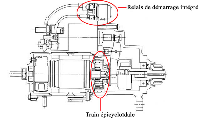 suzuki schema moteur electrique fonctionnement