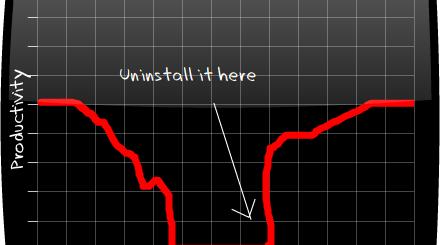 StumbleUpon Chart