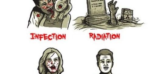 College Zombie