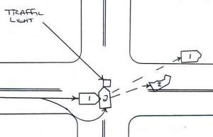 wiring diagram car together with bulldog security wiring diagrams