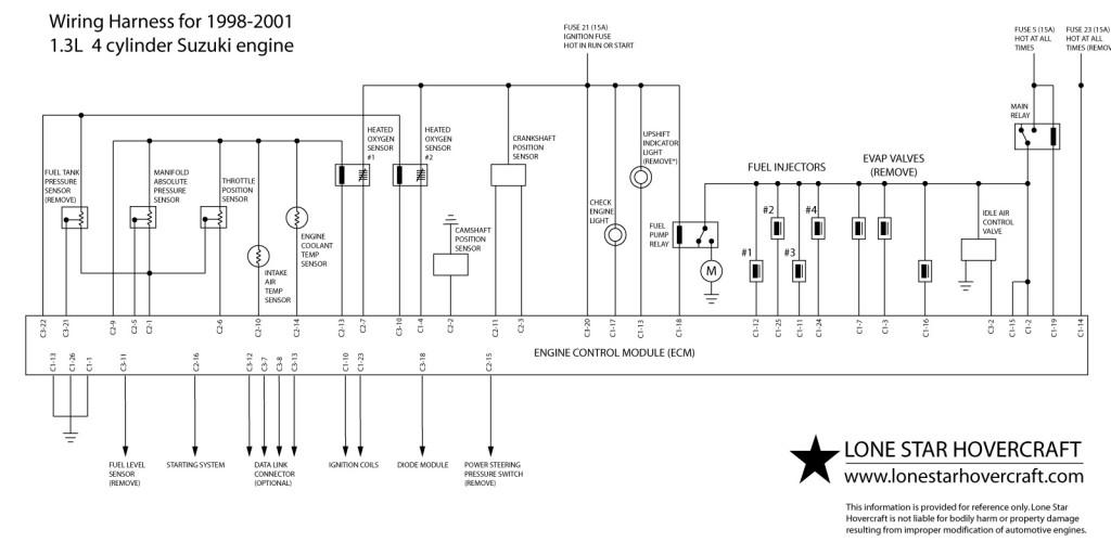 Suzuki Engine Wiring Diagram - M30stipgruppe-essende \u2022