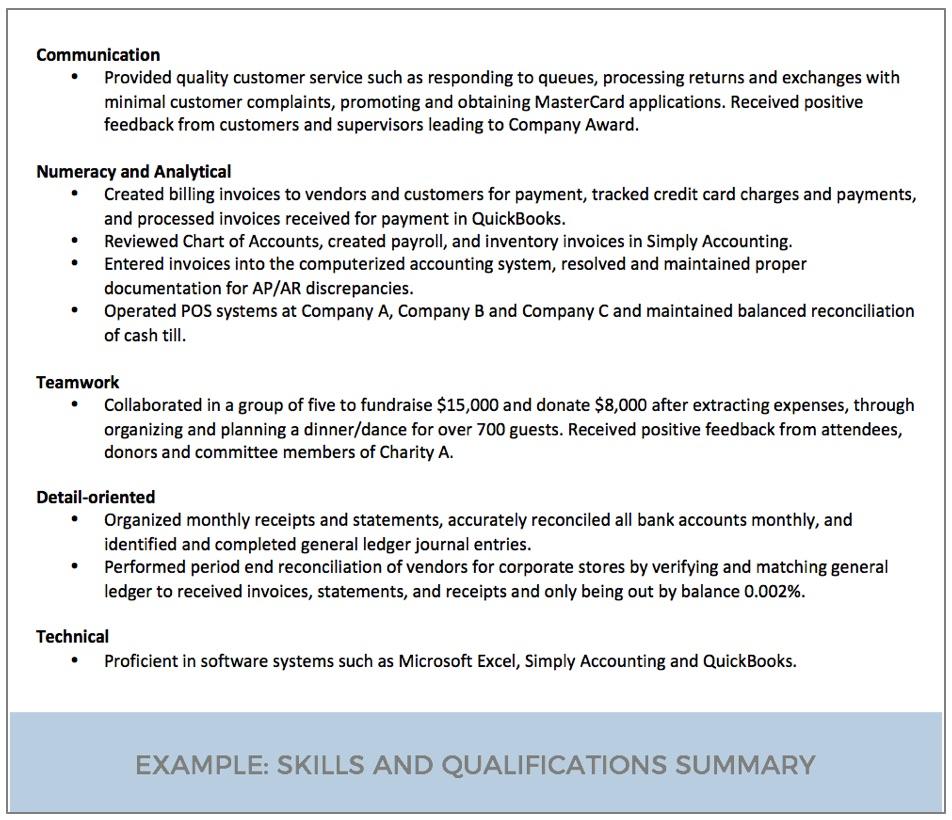 Loren Nancke how to create a professional accounting resume