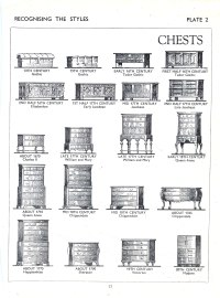 Furniture Styles: From Gothic to the 20th Century   Lost ...
