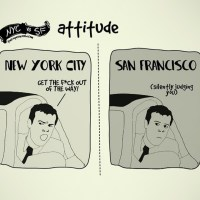 Witty Illustrations Compare New York Versus San Francisco
