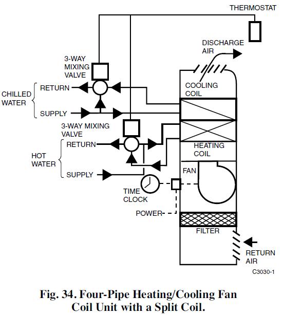 water tank schematic diagram