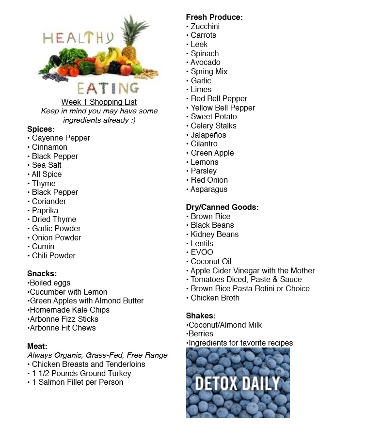 Grocery Shopping Lists, Healthy Recipes, Weight Loss - shopping lists