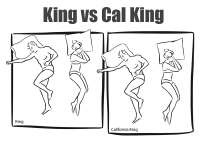 King Size Bed Dimensions & Measurements - California King ...
