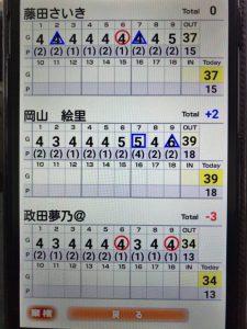 LPGA_Score002
