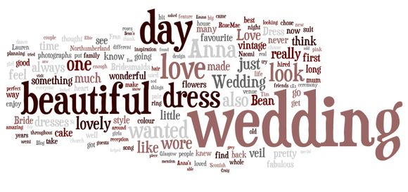 Random Stuff ~ Love My Dress Word Cloud (Weddings )