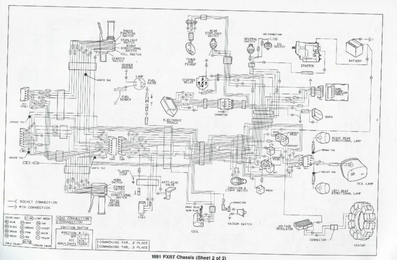 wiring diagram for 2002 road king harley
